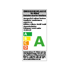 emissionslabel_dgm